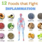 Inflammation food